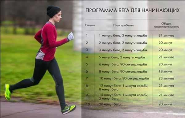 Если бегать каждый день по 30 минут на сколько можно похудеть за.